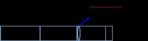 CVE-2015-5122 expliot简单分析1145